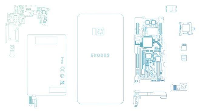 HTC annuncia Exodus, blockchain phone con attenzione alla privacy