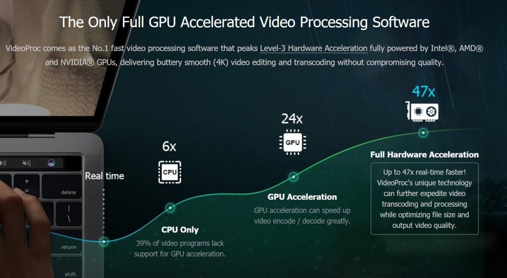 videoproc - accelerazione gpu