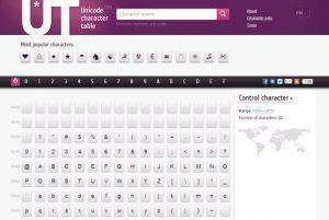 La schermata principale di Unicode-Table.com