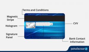 retro carta di credito