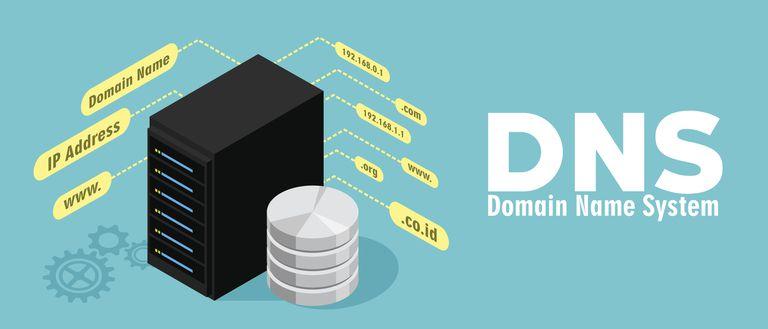 Lo schema di come funzionano i DNS
