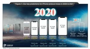 Apple nuovi iphone 2020