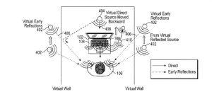 Apple sistema audio virtuale