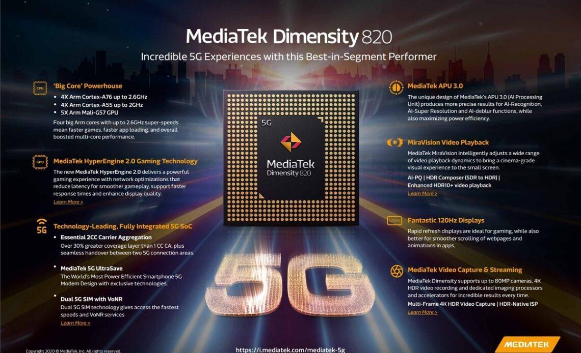 mediatek dimensity 820 5G