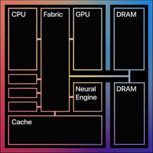 mac chip M1
