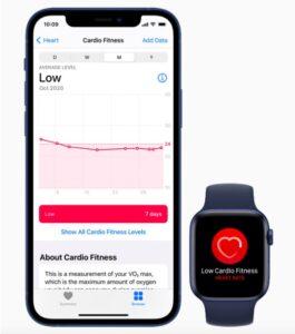 tono cardiovascolare apple watch