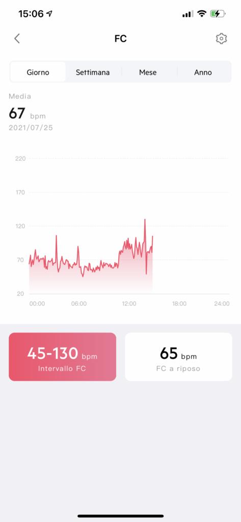 app very fit - grafico del battito cardiaco